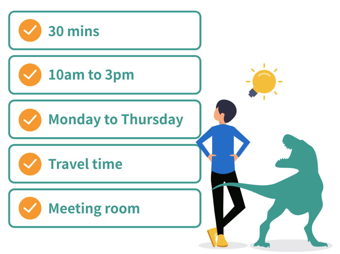 Image of automating schedule adjustment considering scheduled time, normal schedule, moving time before and after, meeting room situation