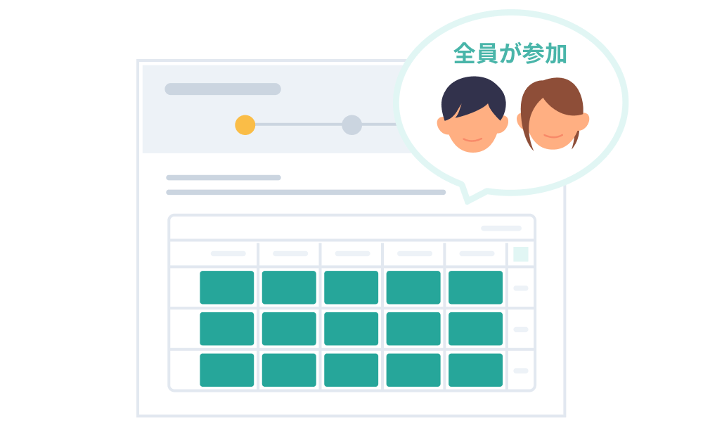 Instantly list the latest schedule candidates that all attendees can participate in