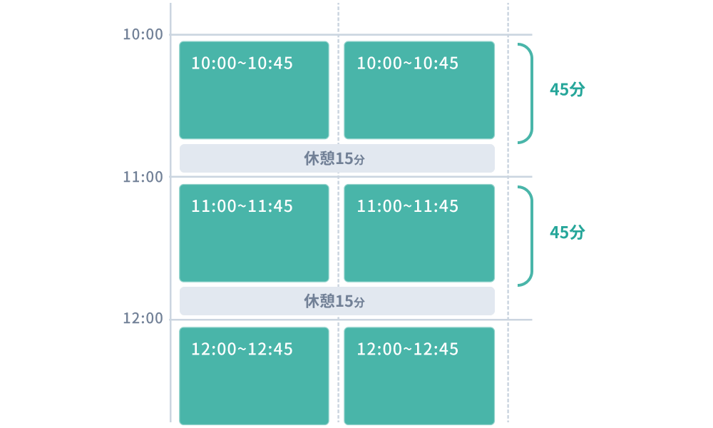 The display interval of schedule candidates can be set flexibly