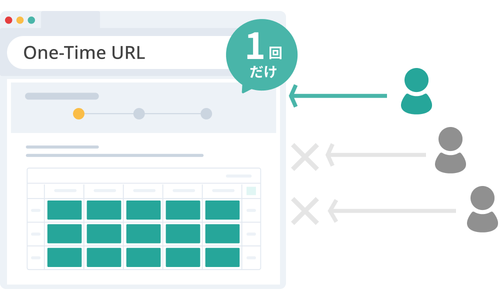 One-time URL that can be scheduled only once